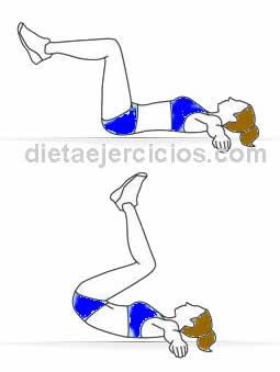 rutina de ejercicios abdominales la bola