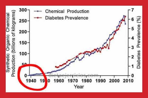 Cómo se cura la diabetes con remedios caseros