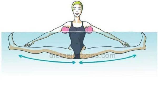 entrenamiento en el agua para bajar la barriga